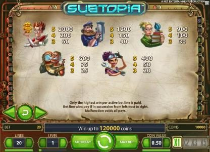 Prime Slots featuring the Video Slots Subtopia with a maximum payout of $50,000