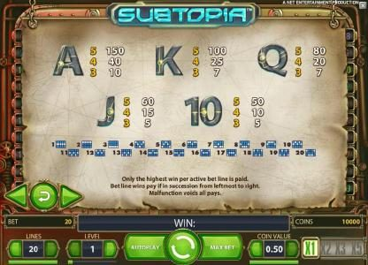 Winstar featuring the Video Slots Subtopia with a maximum payout of $50,000