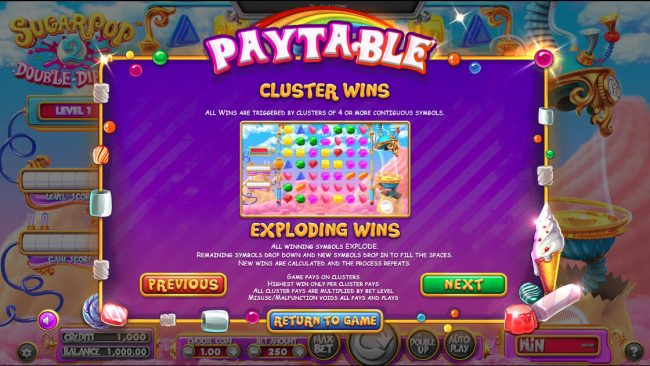 Realis featuring the Video Slots Sugar Pop 2 Double Dipped with a maximum payout of $28,305