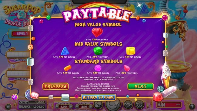 Sugar Pop 2 Double Dipped :: Paytable
