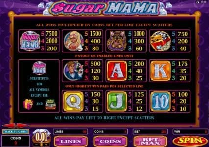 Captain Cooks featuring the Video Slots Sugar Mama with a maximum payout of $15,000