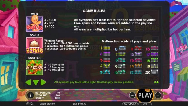 Sugar Rush :: General Game Rules and Payline Diagrams
