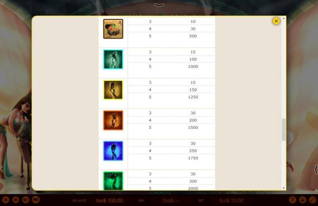 Sultan's Treasure :: Low Value Symbols