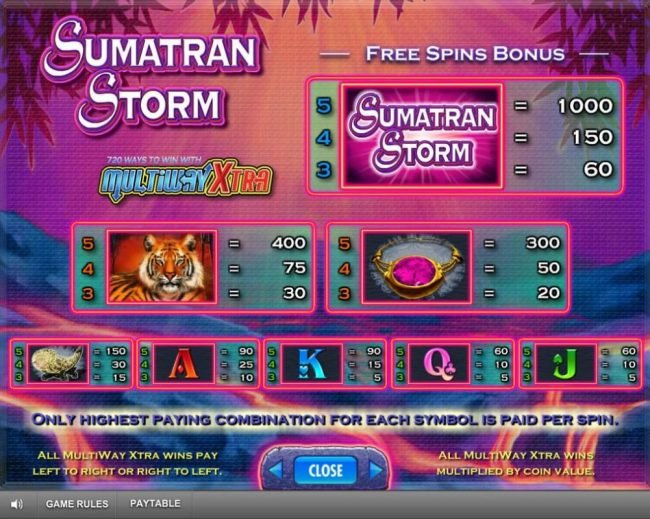 Free Spins Bonus Paytable.