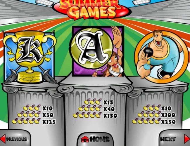 NetBet featuring the Video Slots Summer Games with a maximum payout of $500,000