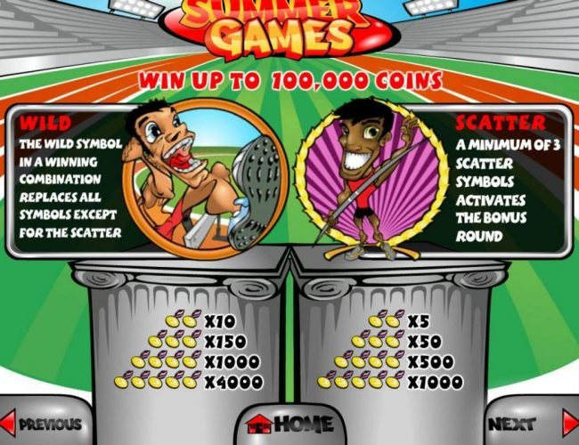 Joe Fortune featuring the Video Slots Summer Games with a maximum payout of $500,000