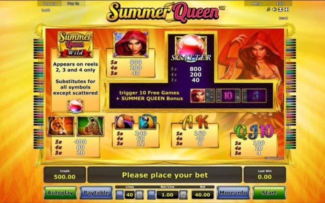 Summer Queen :: Slot game symbols paytable featuring nature and animal themed icons.