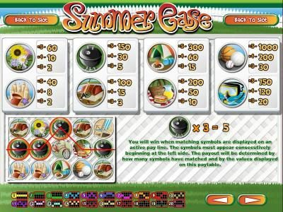 Tangiers featuring the Video Slots Summer Ease with a maximum payout of $22,220