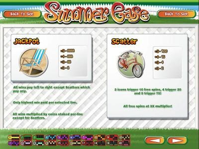 Rockbet featuring the Video Slots Summer Ease with a maximum payout of $22,220