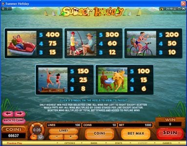 Bet At Casino featuring the Video Slots Summer Holiday with a maximum payout of $1,125,000