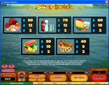 Play Million featuring the Video Slots Summer Holiday with a maximum payout of $1,125,000