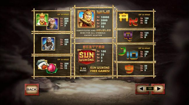 Slot game symbols paytable featuring characters from Chinese folklore.