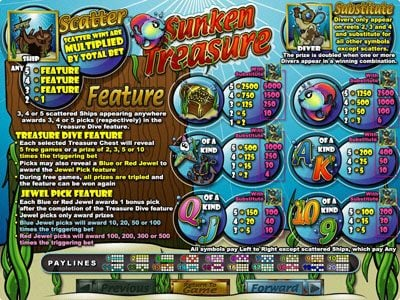 Roaring 21 featuring the Video Slots Sunken Treasure with a maximum payout of $250,000