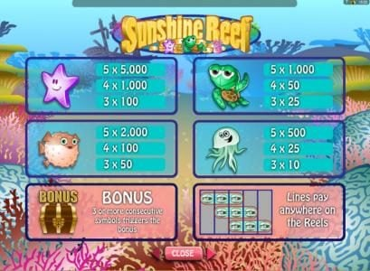 Play slots at Virtual City: Virtual City featuring the Video Slots Sunshine Reef with a maximum payout of $50,000