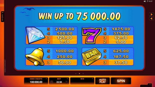 Virtual City featuring the Video Slots SunTide with a maximum payout of $75,000