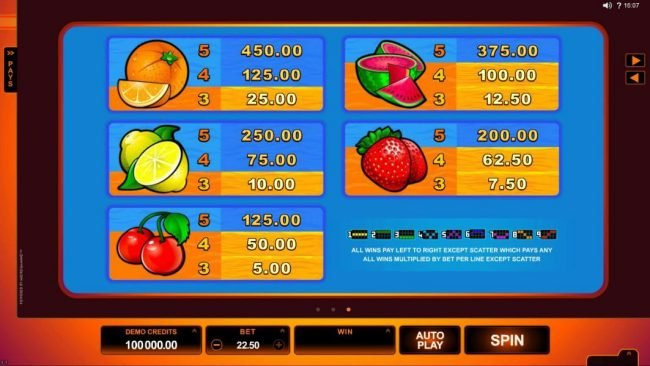 Casino Kingdom featuring the Video Slots SunTide with a maximum payout of $75,000