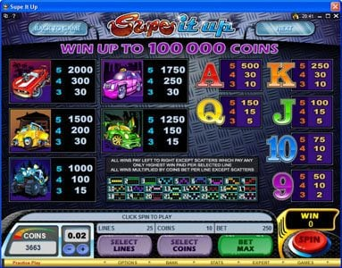 Blackjack Ballroom featuring the Video Slots Supe It Up with a maximum payout of $25,000