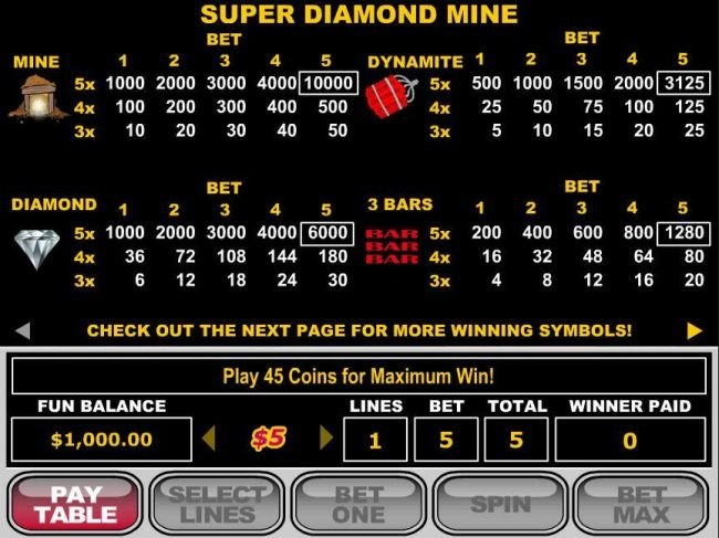 Intertops featuring the video-Slots Super Diamond Mine with a maximum payout of $250,000
