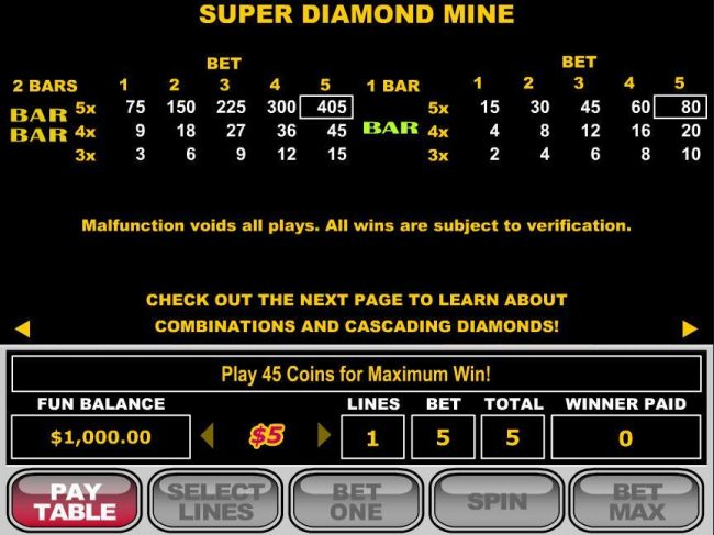Casino Bellevue featuring the video-Slots Super Diamond Mine with a maximum payout of $250,000