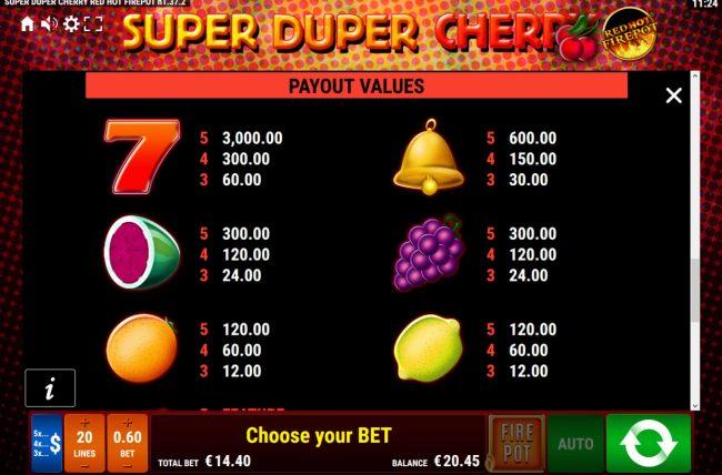 Super Duper Cherry Red Hot Firepot :: High Value Symbols