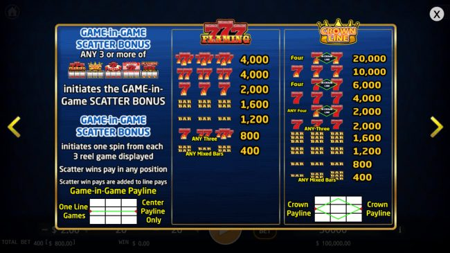 Super Shot :: Bonus Game Rules