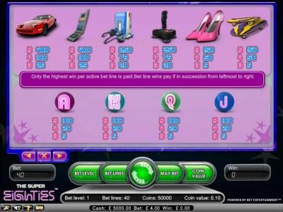 Touch Lucky featuring the Video Slots Super Eighties with a maximum payout of $2,500