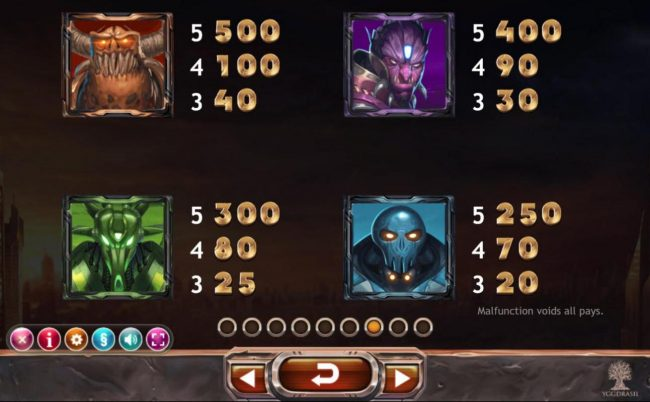 Super Heroes :: High value slot game symbols paytable.
