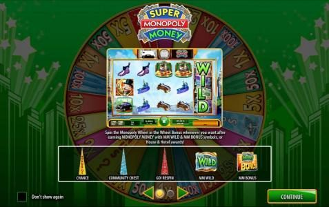 Super Monopoly Money :: Spin the Monopoly Wheel in the Wheel Bonus whenever you want after earning Monoploy Money with Wilds & Bonus symbols or House and Hotel awards.