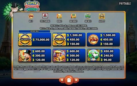 Super Monopoly Money :: High value slot game symbols paytable