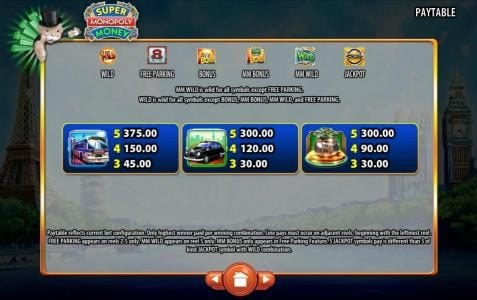 Super Monopoly Money :: Medium Value Slot Game  Symbols Paytable