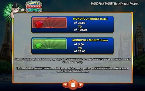 Super Monopoly Money :: A house or motel prize may be awarded after any wagered spin where Monoploy Money is not awarded.Monopoly Money Houses and Hotels are awarded in Monoploy Money only.