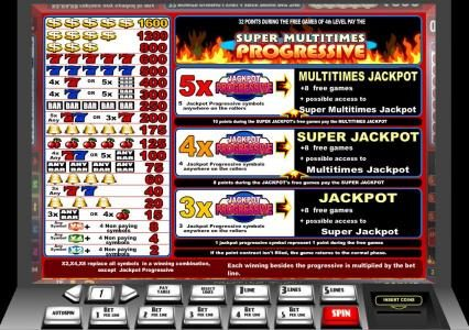 Casdep featuring the Video Slots Super Multitimes Progressive with a maximum payout of Jackpot
