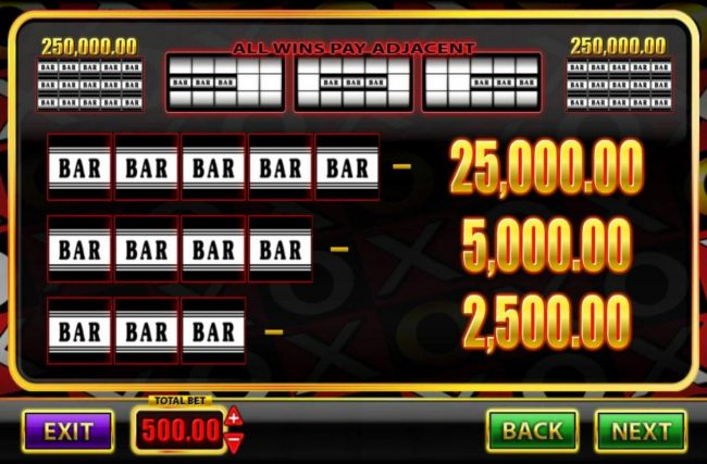 All Irish featuring the Video Slots Super Spins Bar X with a maximum payout of $250,000