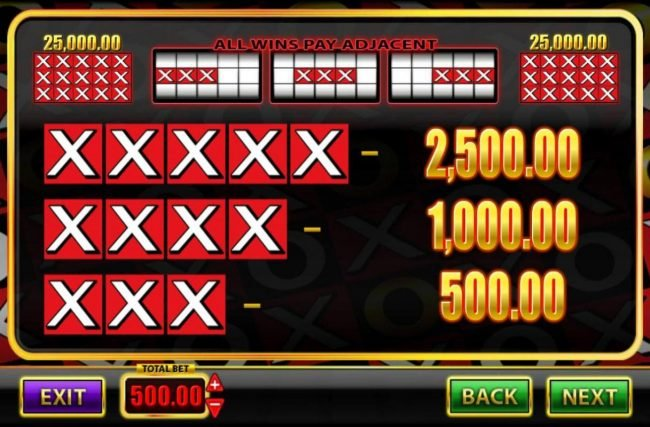 Super Spins Bar X :: Low value game symbol paytable.