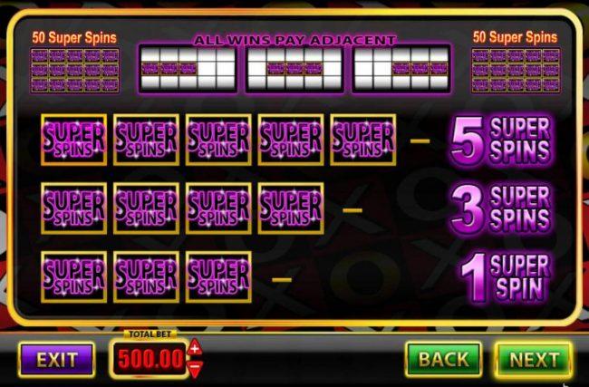 Super Spins Bar X :: Super Spins Symbol Paytable