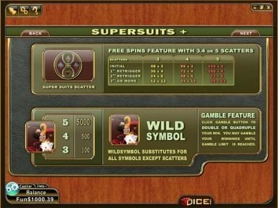 Play slots at 3Dice: 3Dice featuring the Video Slots Super Suits + with a maximum payout of $1,000