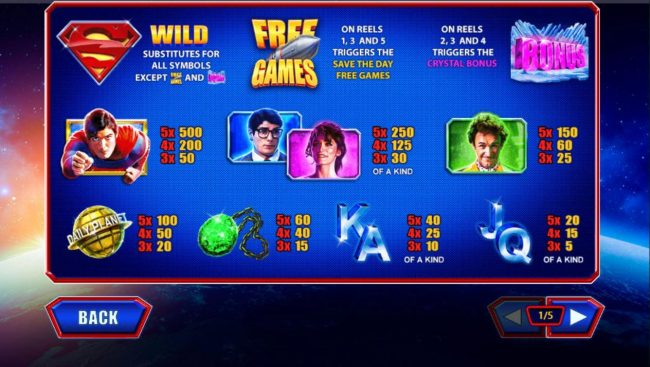 50 Stars featuring the Video Slots Superman the Movie with a maximum payout of $225,000