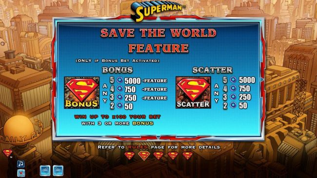 Roxy Palace featuring the Video Slots Superman with a maximum payout of $100,000