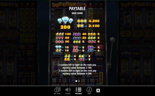 Casino Superlines featuring the Video Slots Supershots with a maximum payout of $20,000