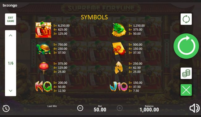 Supreme Fortune :: Paytable