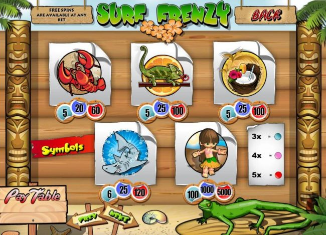 emu Casino featuring the Video Slots Surf Frenzy with a maximum payout of $1,000,000