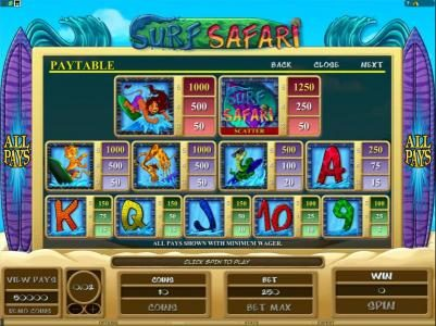 All Irish featuring the Video Slots Surf Safari with a maximum payout of $312,500
