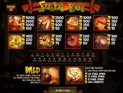 7Kasino featuring the Video Slots Sushi Bar with a maximum payout of $0
