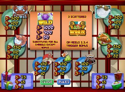 TS featuring the Video Slots Sushi Express with a maximum payout of 1,000x
