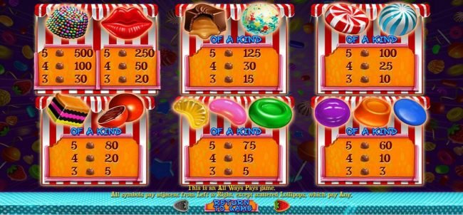 Sweet 16 :: Slot game symbols paytable featuring assorted candy themed icons.