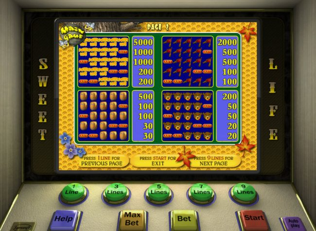 Zet Casino featuring the Video Slots Sweet Life with a maximum payout of $7,500