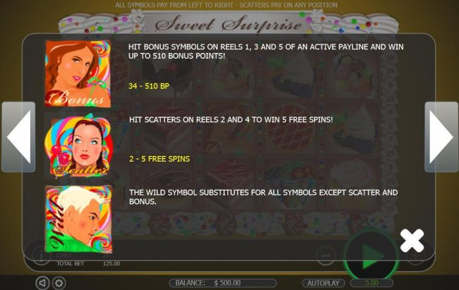 Vive Mon Casino featuring the Video Slots Sweet Surprise with a maximum payout of $12,500
