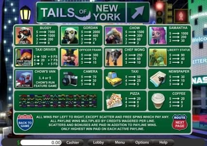 Jumba Bet featuring the Video Slots Tails of New York with a maximum payout of $17,500