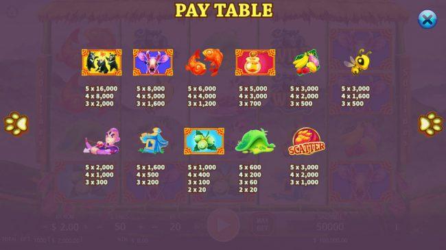 Taiwan Black Bear :: Paytable