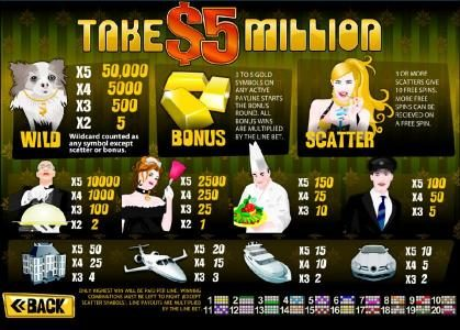 Wild, Bonus, Scatter and slot game symbols paytable
